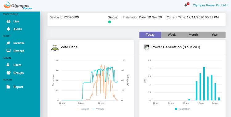 Solar inverter monitoring